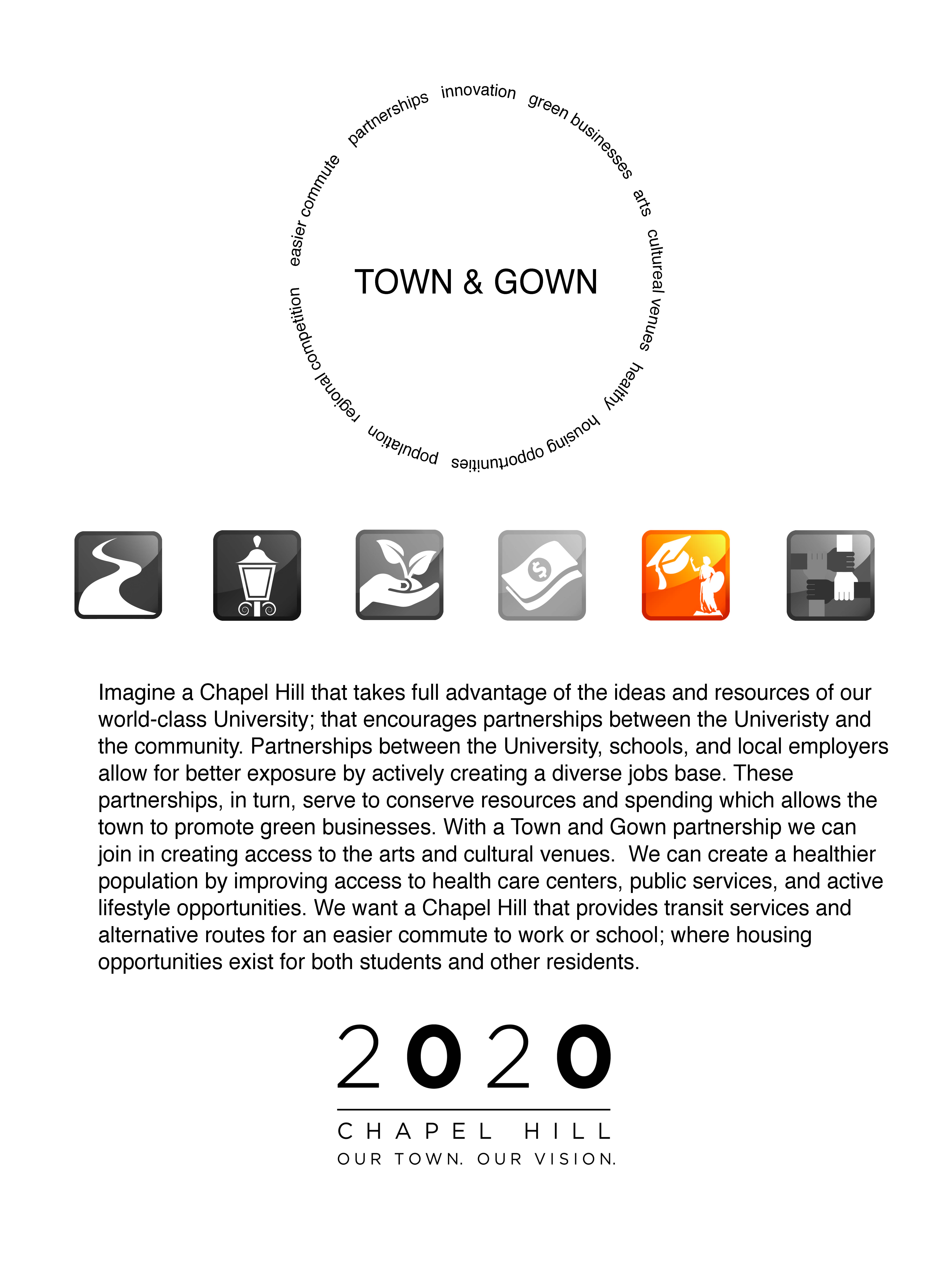Town & Gown | 2020 Buzz